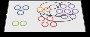 symcat graph